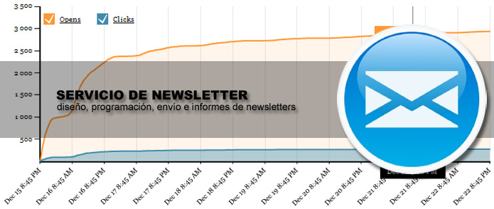 Servicio de Envio de Newsletters